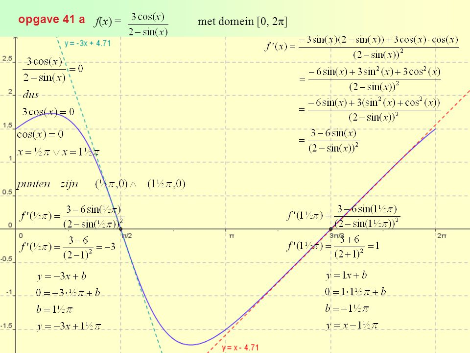 opgave 41 a f(x) = met domein [0, 2π]